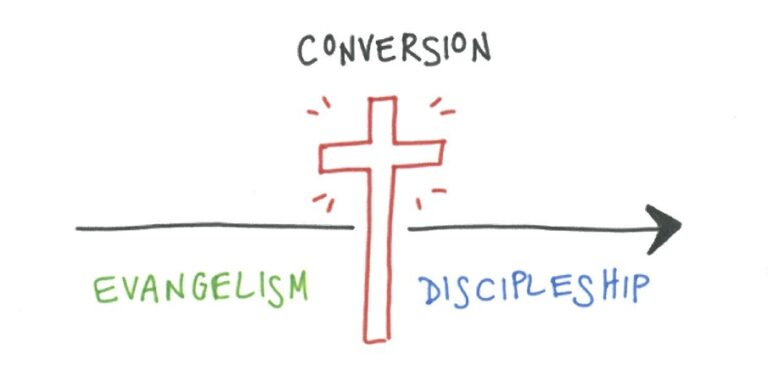 Missions and Discipleship